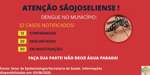 Informações - dengue :  03/06/2020